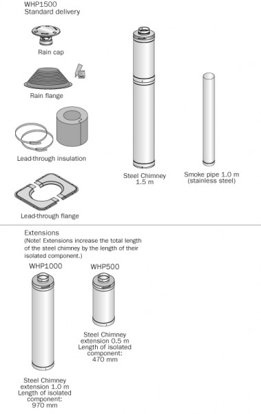Complete chimney accessory pack