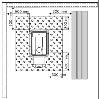 Minimum distances for wood fired sauna with wooden walls