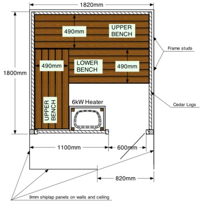 Sauna floor plan