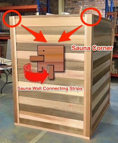 Sauna walls assembly with corners
