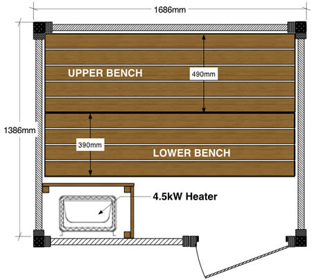 1.68 x 1.38m Log Sauna Floor Plan