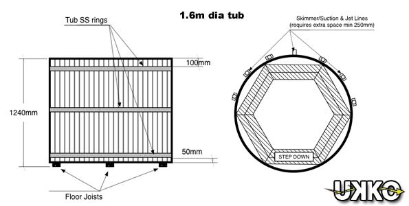 1.6m dia tub specs