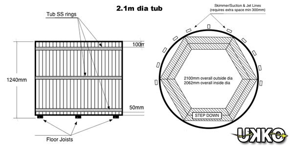 2.1m dia tub specs